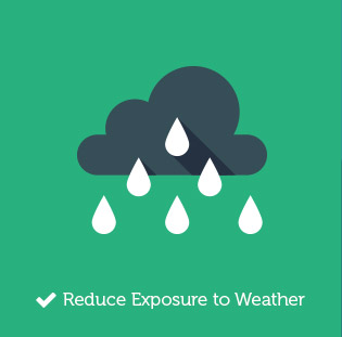Reduce Exposure to Weather